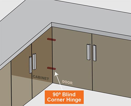 Intended For Cabinets That Have A Blind Corner Cabinet