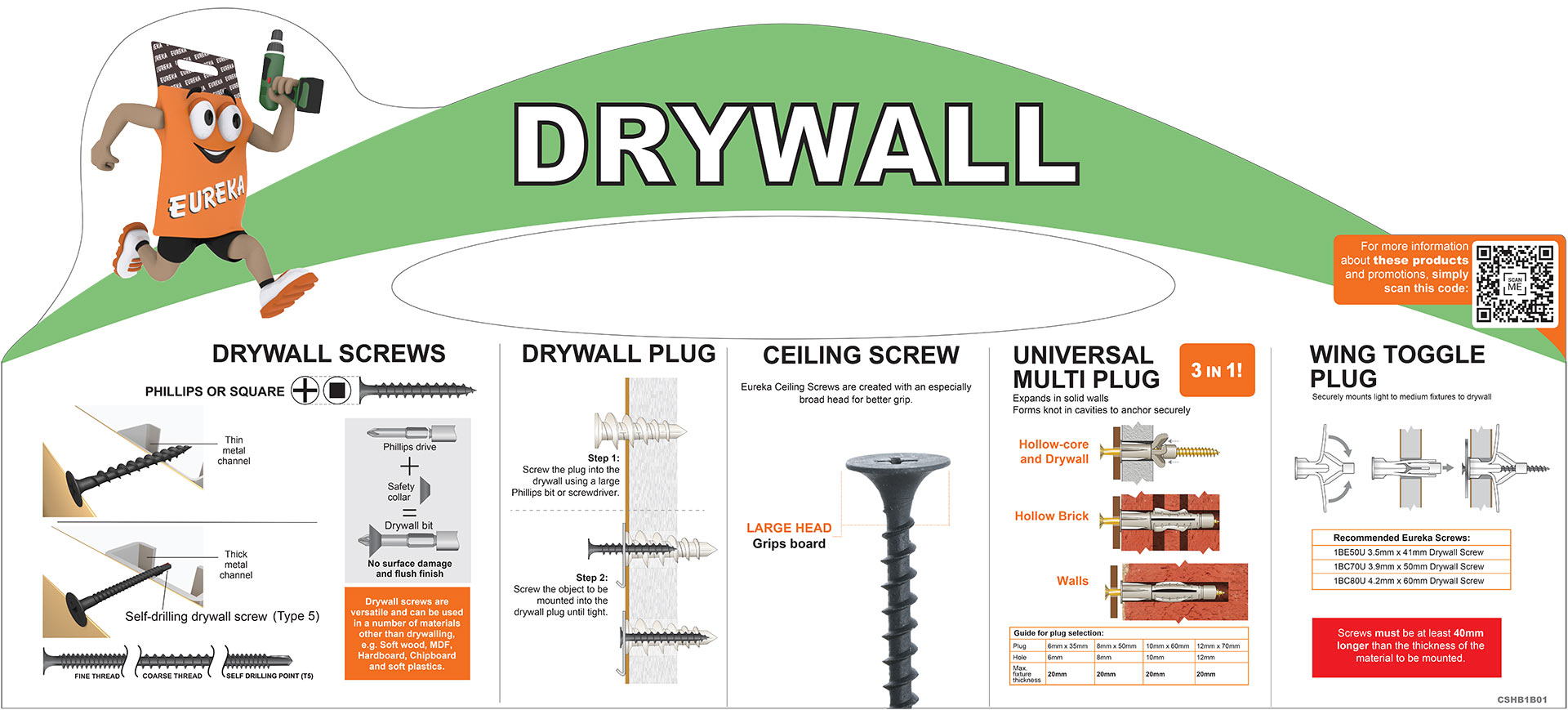 Drywall Anchors